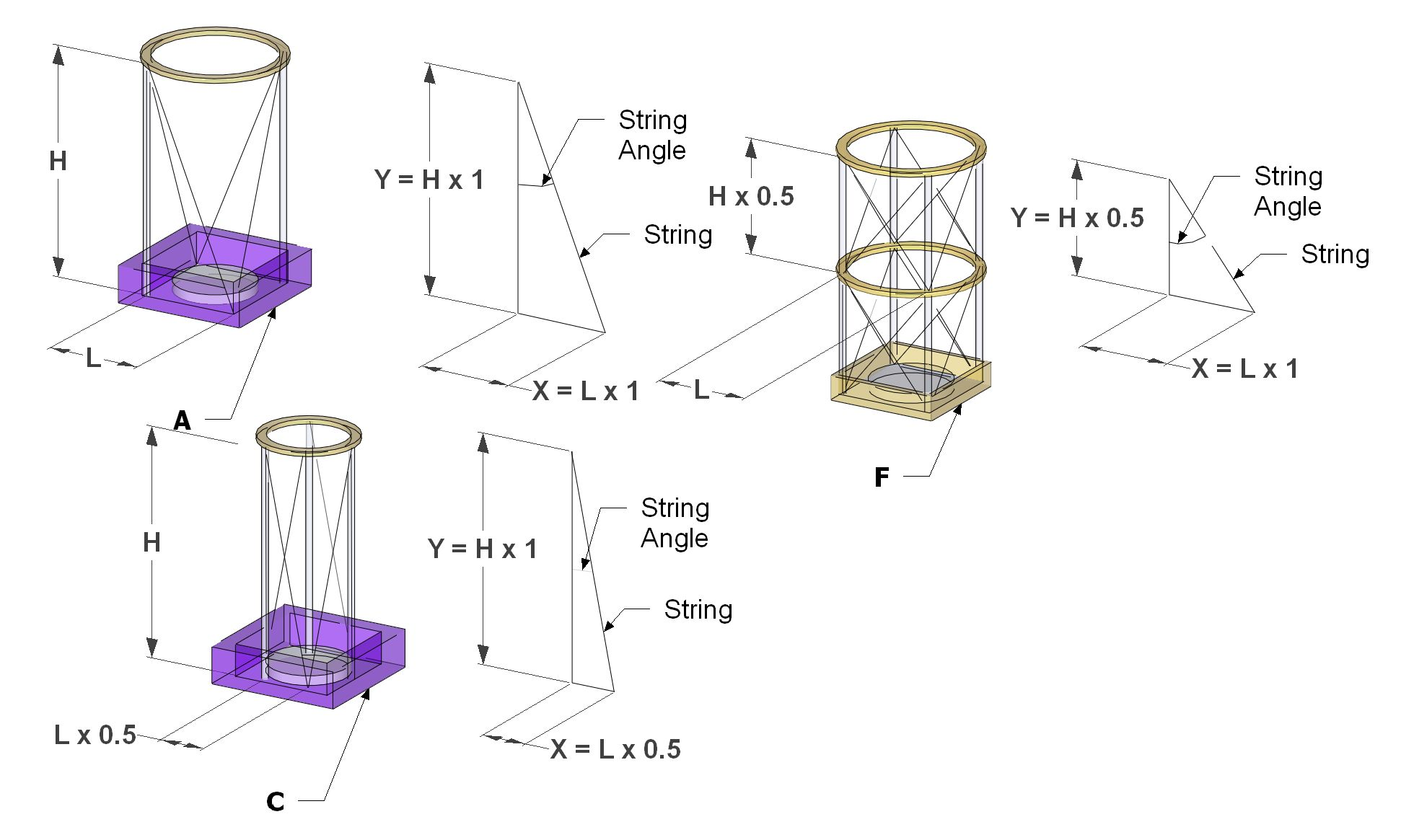 String Telescope Concepts
